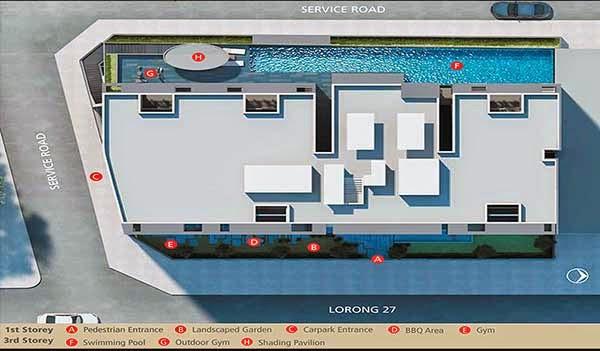 The Centren Siteplan