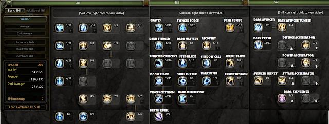 Dark Avenger Skill Build level 80