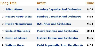 Top 10 Farewell Songs from Bollywood in Hindi - Filmadda
