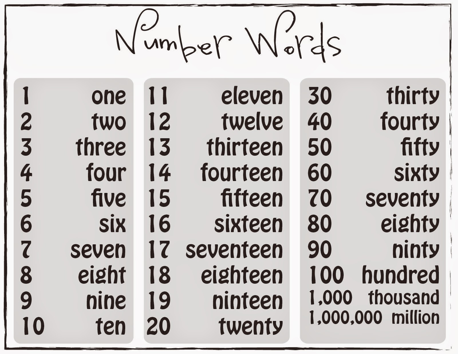 Worksheet Printable Number Words learning studio 79 and 80 october 20 2014 practice your number words at home for spelling