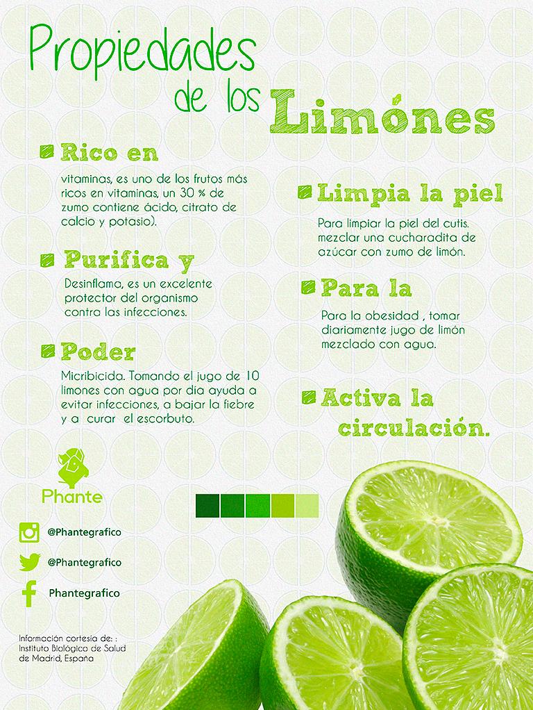 Propiedades del limon phante grafico for Usos del limon para verte mas atractiva
