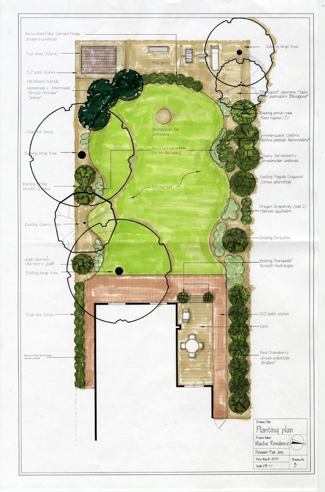 1000 images about dynascape on pinterest landscape for Soft landscape materials