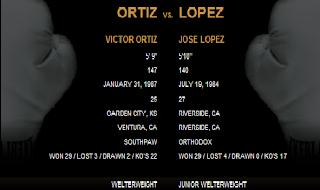 Ortiz vs Lopez live