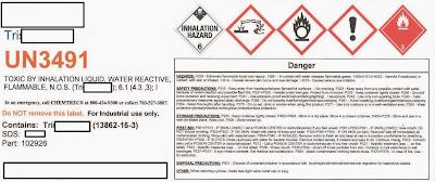 GHS-Label