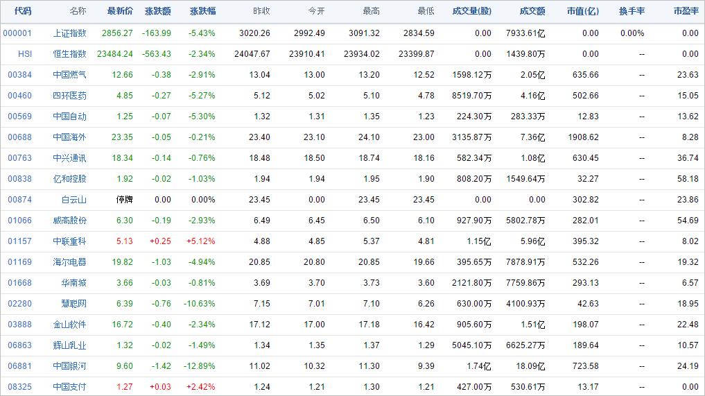 中国株コバンザメ投資ウォッチ銘柄watch20141209