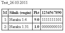 NARAKU CHESS ENGINE Narakutest26.03