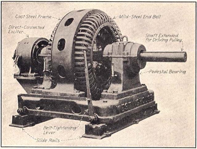 Sejarah dan Prinsip Dasar Mesin Listrik