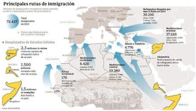 3052: Odisea  africana en Europa