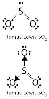 Rumus struktur lewis SO2 dan SO3