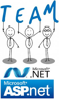 Hire .Net development Team