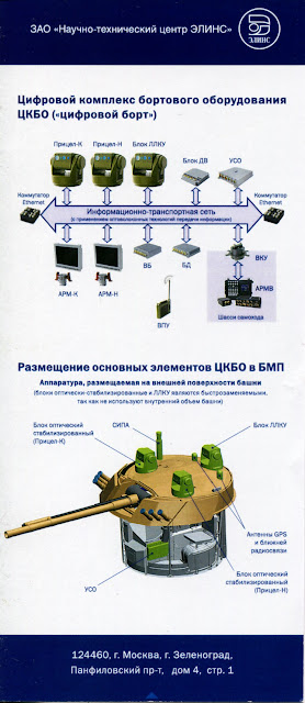 Russia Arms Expo 2015: Official Thread 0482
