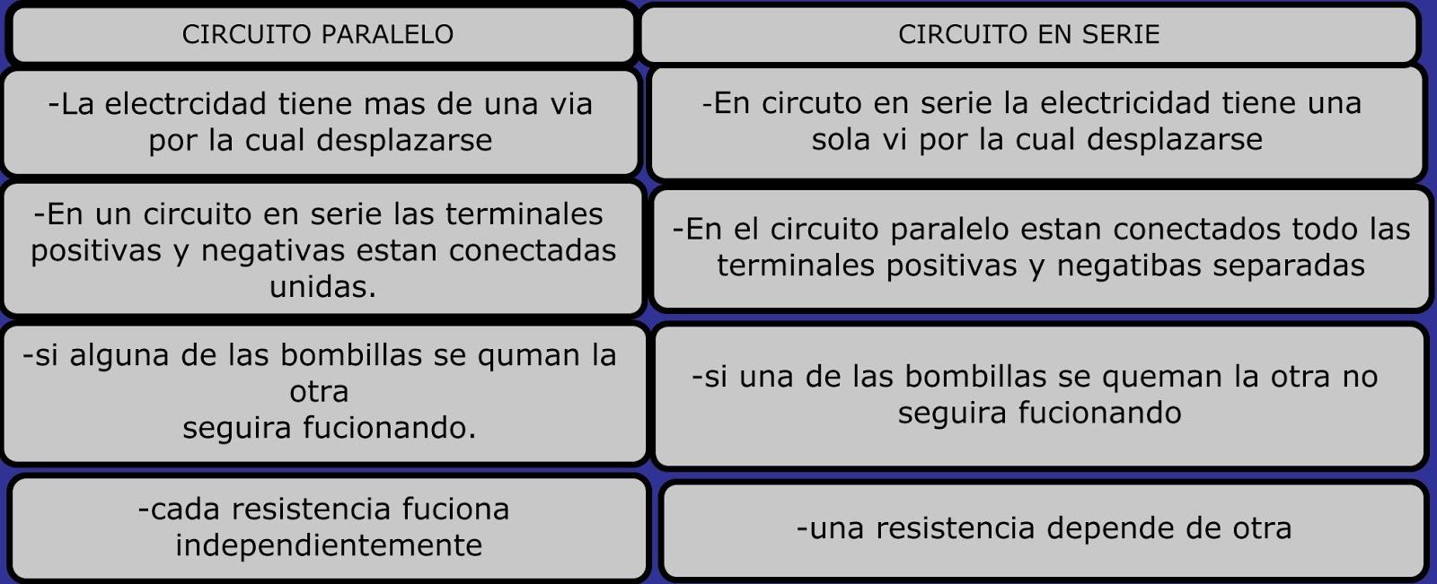 Circuito Paralelo : Tecnologia e informatica circuitos y la ley de ohm