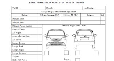 Tawau Car Rental inspection list