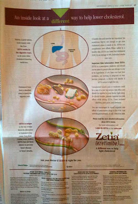 Full page Zetia ad with small oval illustrations