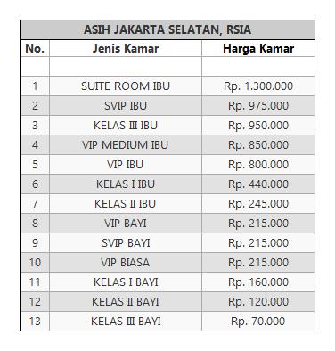 Tarif RSIA Asih Jakarta Selatan