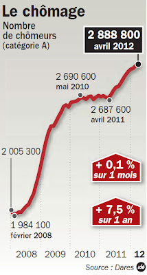 infographie-chomage-avril-2_1