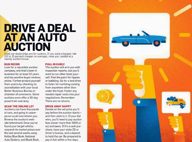 How To...Drive a Deal at an Auto Auction