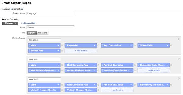 Индивидуальная настройка стандартных отчетов в Google Analytics