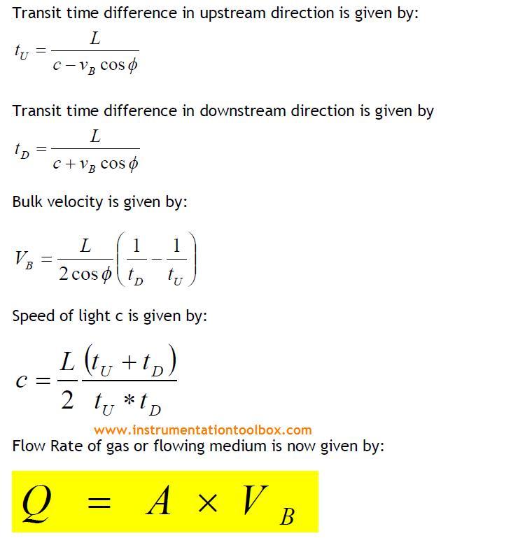 Force Flow Rate Equation: Ultrasonic Flow Meters