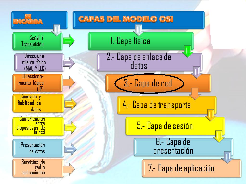 LIBRETA DE REDES LOCALES: enero 2014