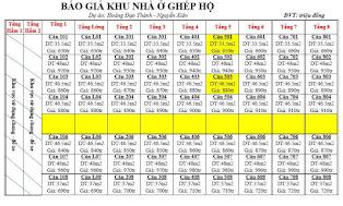 Bảng giá chung cư Thanh Xuân