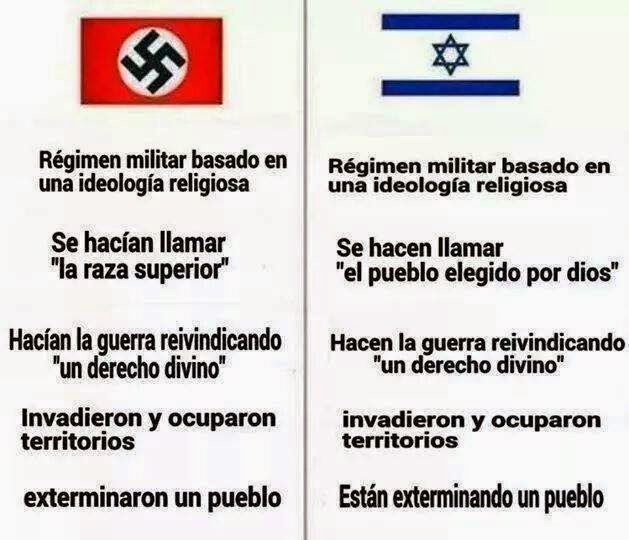 Notan diferencias