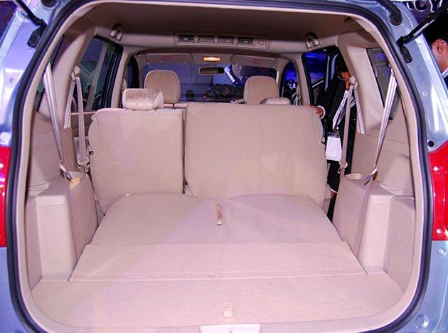 Maruti Suzuki Ertiga Price