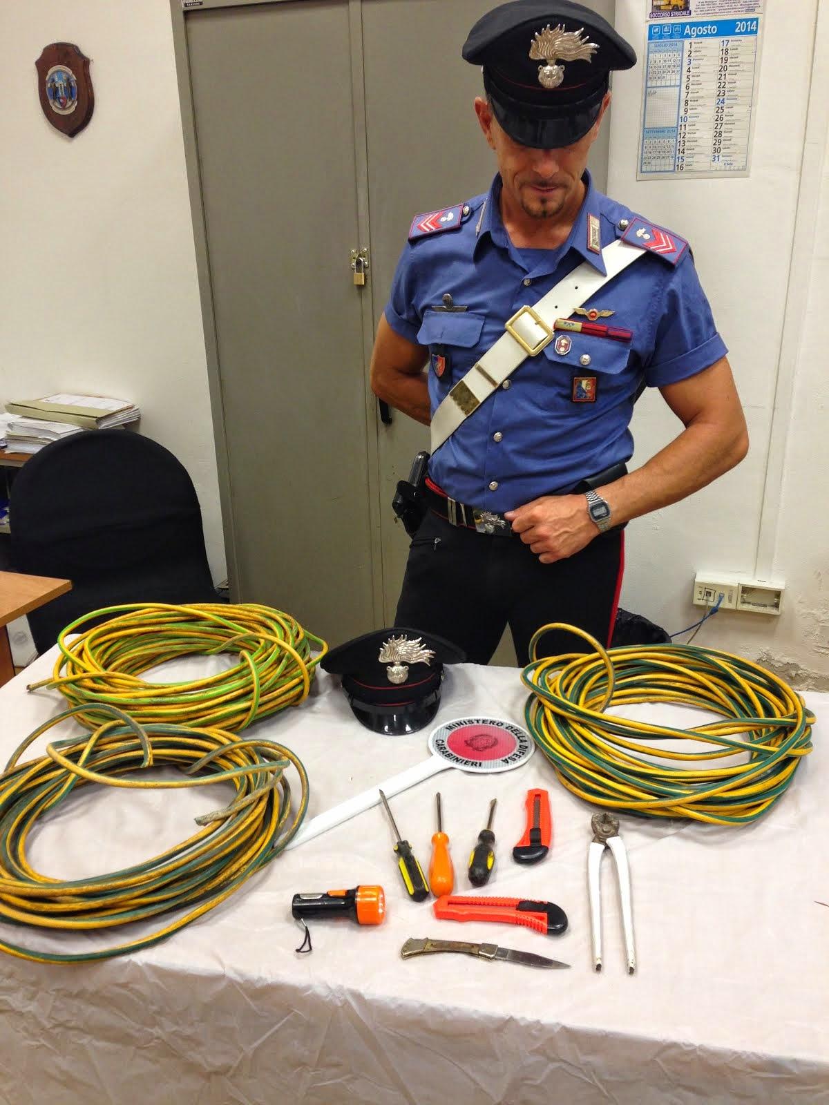 Bari al setaccio. I Carabinieri di Puglia