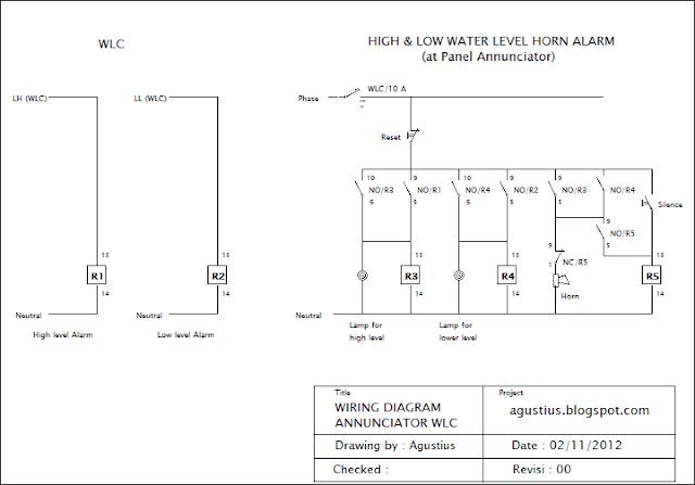 wiring diagram sinyalir