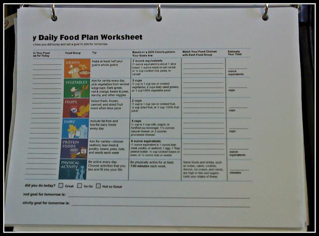 daily food plan worksheet