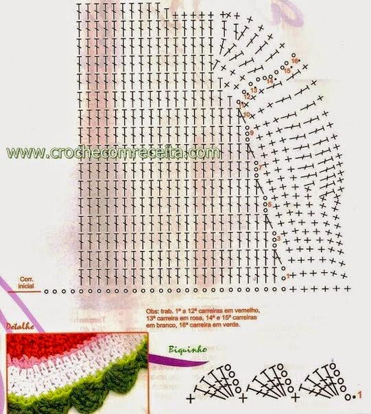 diagrama de alfombra tejida al crochet con diseño de sandia