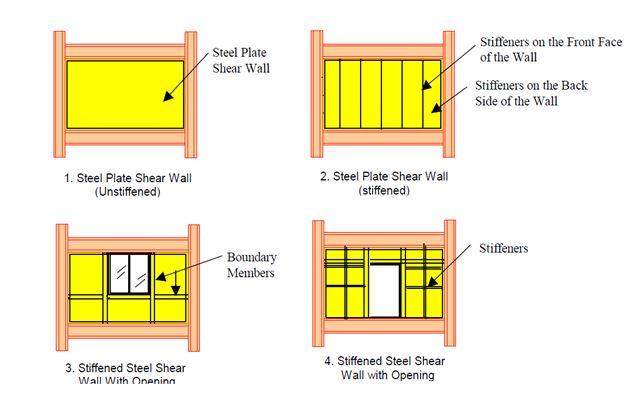 wood shear wall design pdf