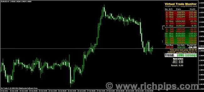Optionsxpress day trading rules
