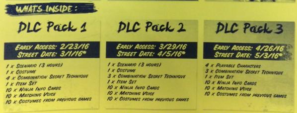 Imagens da DLCs Pack