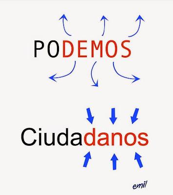 La papelera de whatsapp, Podemos, Ciudadanos,