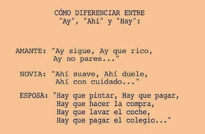 """Diferencias entre """"Ay"""", """"Ahí"""" y """"Hay"""""""