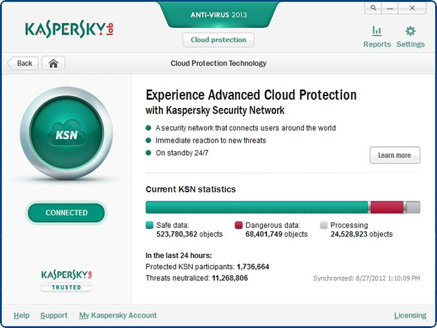 Kaspersky Antivirus 2013 90 Days Free Trial - Cloud Protection