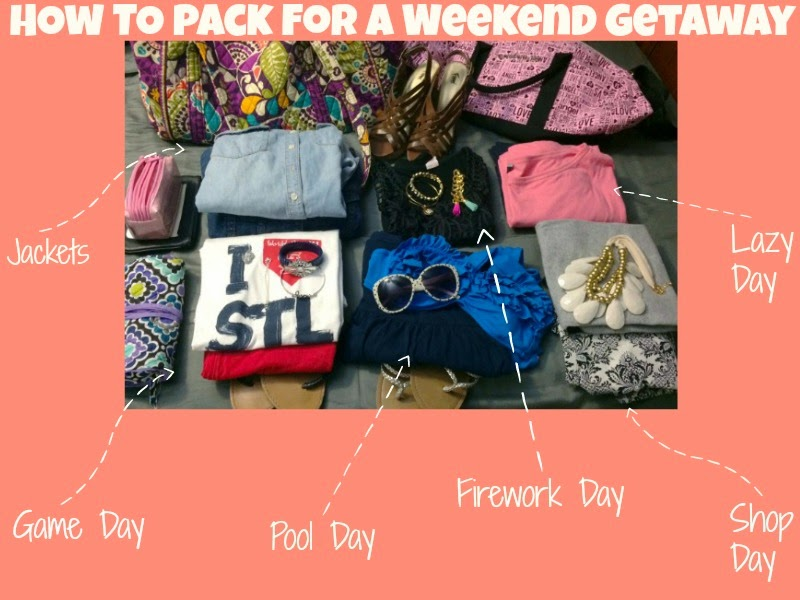 How to Pack for a Weekend Getaway - How to pack your suitcase