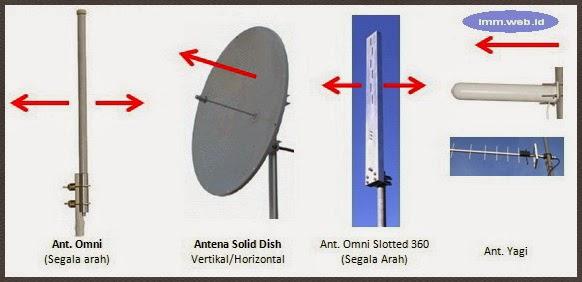 Bagaimana Cara memasang Wi-Fi router TP-Link TL-MR3020