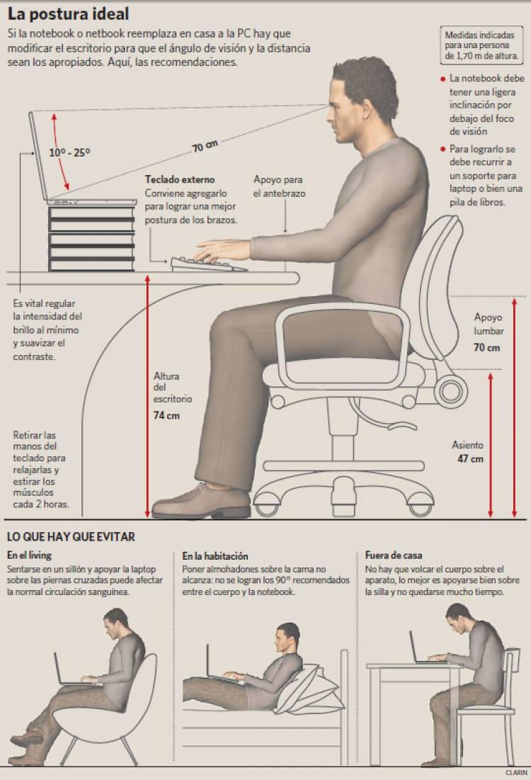 Ergonomia en el ambiente laboral historia de la ergonomia for Altura escritorio ergonomico