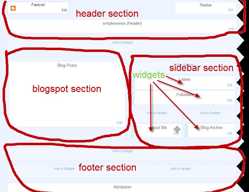 Blogs Of Note Simplex Design