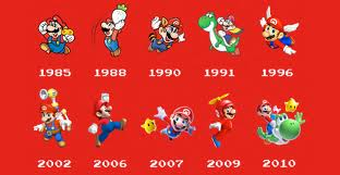 "Searching ""mario"" wallpapers for Byond C 404 B-Stylish ordered by ..."