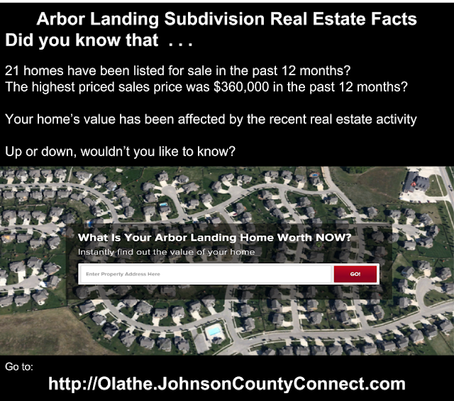 Arbor Landing Olathe KS, Arbor Landing Olathe, Arbor Landing Homes for Sale