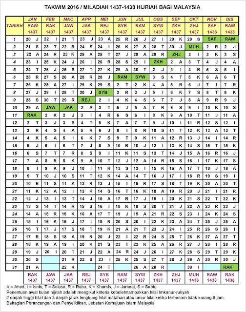 Takwim Kalendar Hijrah 2016-1437H