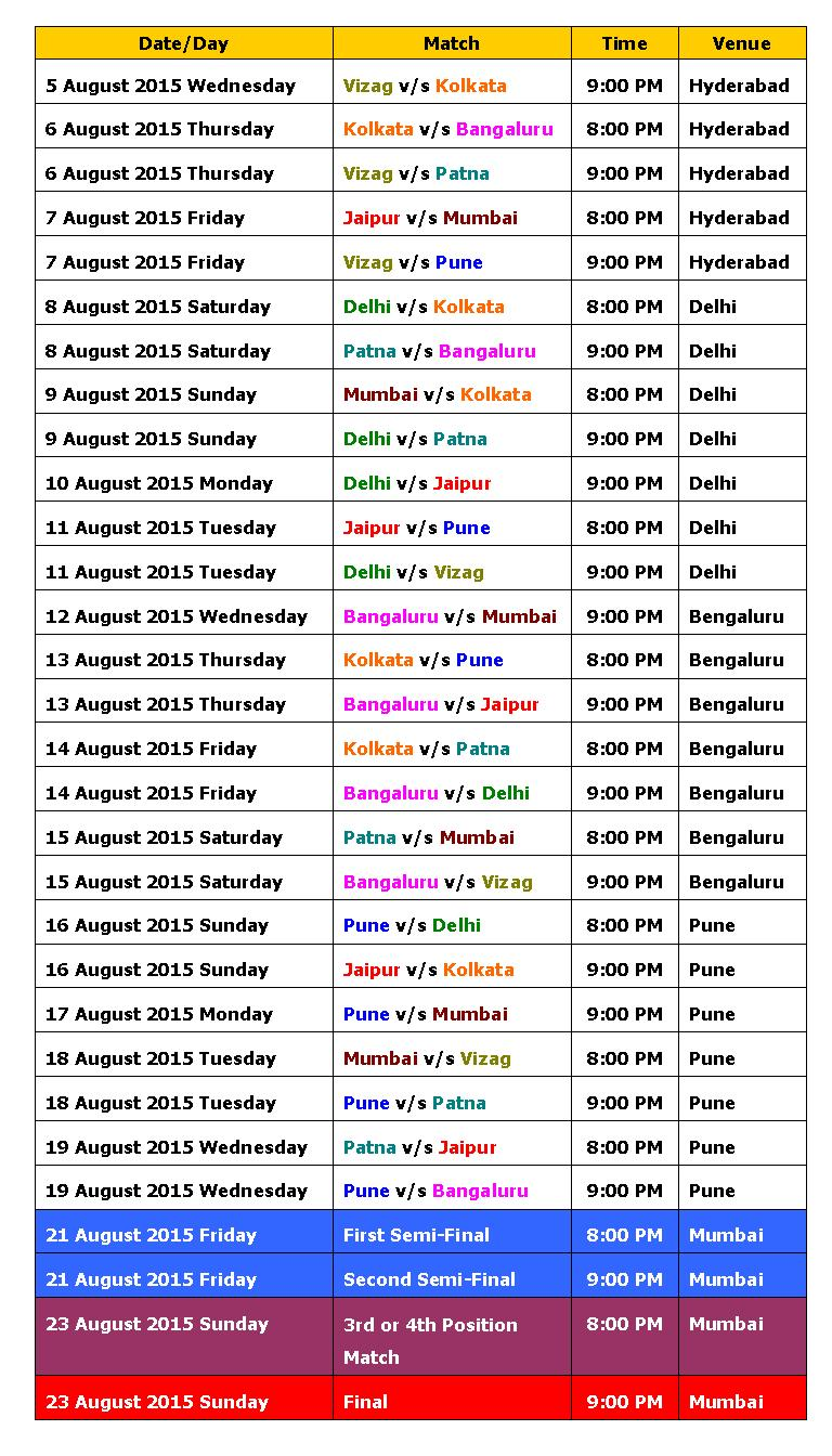 Pro Kabaddi League,Sports League,Best,Kabaddi,full schedule,detail fixture,best,all matches,time table,schedule,Pro Kabaddi League 2015 Full Schedule,Pro Kabaddi League 2015,Pro Kabaddi League 2015 Schedule,Kabaddi india,matches,Mumbai,Jaipur,Delhi,Bengaluru,Pune,Kolkata,Vizag,Patna,kabaddi,match points,final,semi final 1,semi final 2,India,Pro Kabaddi League PKL 2015 Schedule & Time Table,Pro Kabaddi,PKL 2015 Schedule,Pro Kabaddi League PKL 2015
