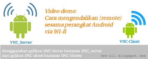 Video demo cara mengendalikan-remote sesama perangkat android via wifi (rev-all.blogspot.com)