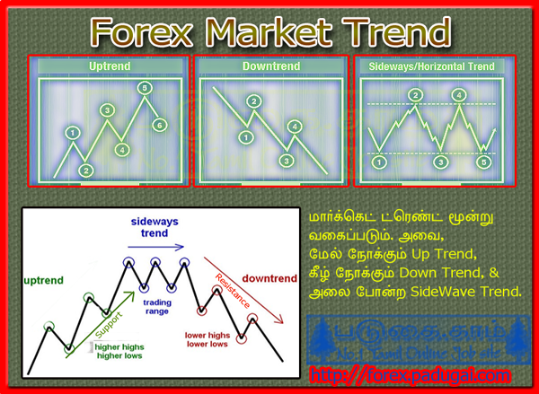 Forex currency trading tutorial