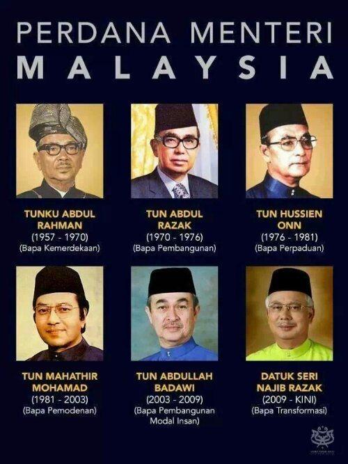 coretan cikgu nong  pendidikan dan malaysia kita