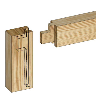 haunched mortise and tenon in frame and panel