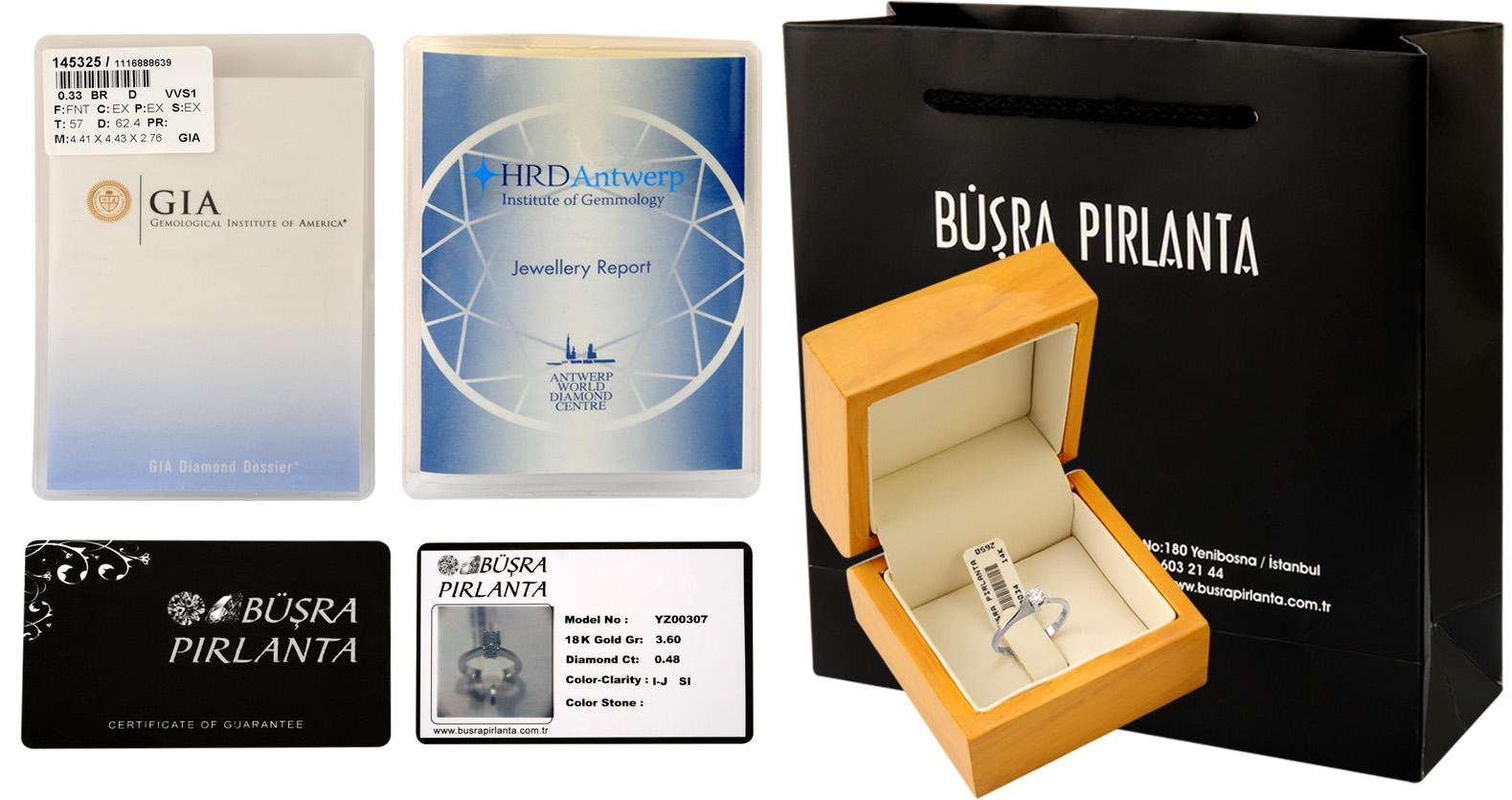 Pırlanta Sertifikası, Uluslararası sertifika, GIA, HRD